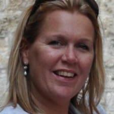 Anouk felhasználói profilja