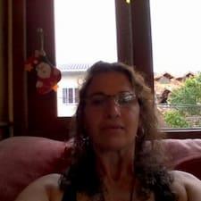 Profil utilisateur de Martha Adriana
