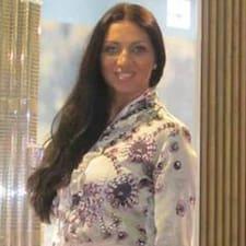 Sanya - Profil Użytkownika