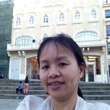 Profil utilisateur de Girawan