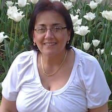 Astghik User Profile