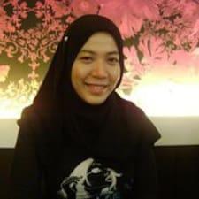 W Nurul User Profile