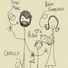 Perfil de usuario de Anne