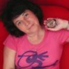 Profil korisnika Rosalba