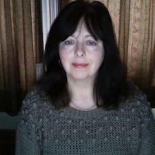 Moira User Profile