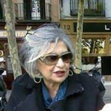 Profil utilisateur de Mariantonia