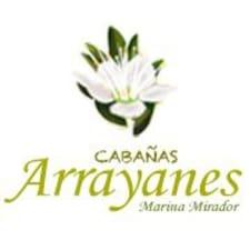 Mireya User Profile