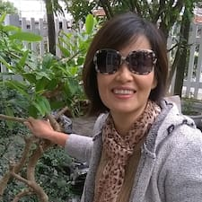 Profil korisnika Thu Nguyet