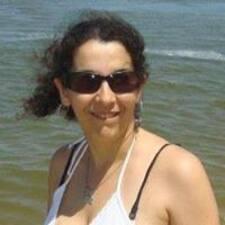 Fatima Rosario Del Valle User Profile