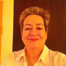 Profil korisnika Carmelita