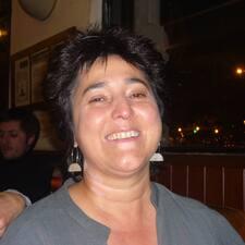 Profil utilisateur de Maria Del Mar