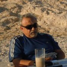 Profil utilisateur de Riad