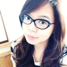 Ririn felhasználói profilja