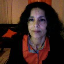 Zahira - Profil Użytkownika