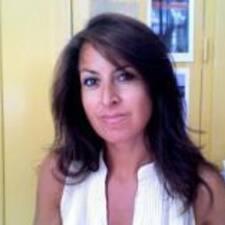 Joselita - Profil Użytkownika