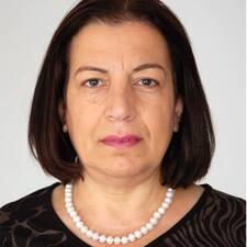 โพรไฟล์ผู้ใช้ Aziza Adel