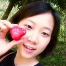Soozin - Uživatelský profil