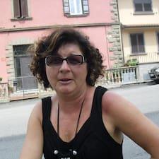 Sandra is the host.