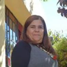 Graciela Y Helena User Profile