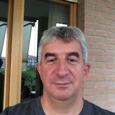 Profil korisnika Nicu