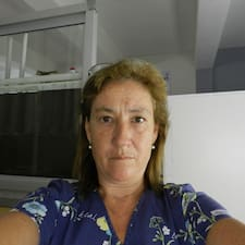 Profil Pengguna Ines