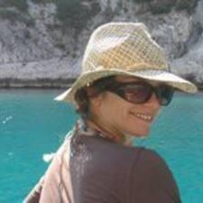 Ramona Brukerprofil