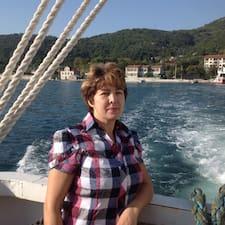 Надя User Profile