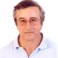 Profil utilisateur de Ludgero