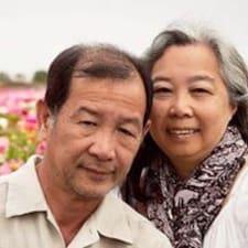 Henkilön Tuấn & Yến käyttäjäprofiili
