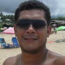 Sylvio felhasználói profilja