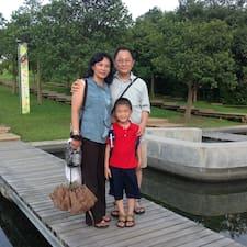 Ngok Ching User Profile