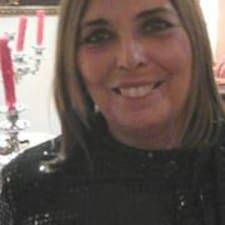 Conchita User Profile