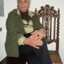 Cibele User Profile