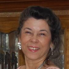 Mauricette - Uživatelský profil