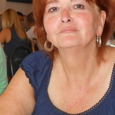 Profil korisnika Pina Rosa