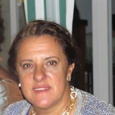 Dolores Brukerprofil