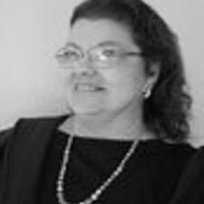 Cecilia B. - Uživatelský profil