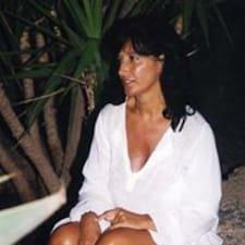 Profil utilisateur de Anna Teresa