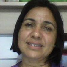Profil korisnika Lucinha