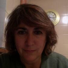 Arantxa - Profil Użytkownika