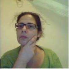 Profil korisnika Orit