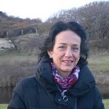 Marga felhasználói profilja