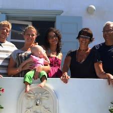 Ivo... & Family User Profile