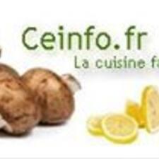 Профиль пользователя Ceinfo