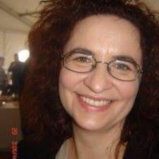 Ivana Brugerprofil