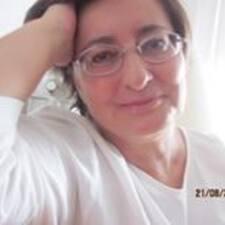 Profil utilisateur de Paz