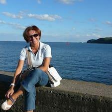 Mariolaさんのプロフィール