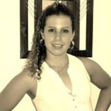 Maria Laura Profile ng User