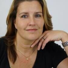 Ivonne Brukerprofil