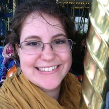 Mandy - Uživatelský profil